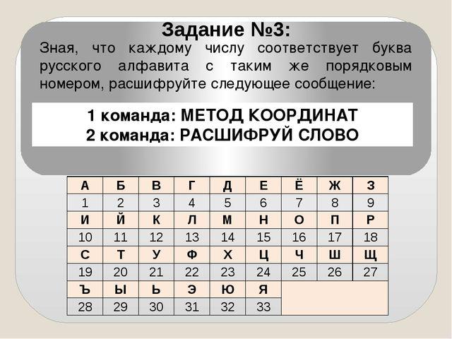 Зная, что каждому числу соответствует буква русского алфавита с таким же поря...