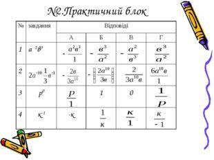 №2.Практичний блок №завданняВідповіді АБВГ 1а -2в3 2 3р01