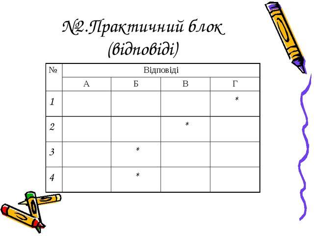 №2.Практичний блок (відповіді) №Відповіді АБВГ 1* 2* 3* 4...