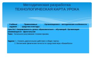 Методическая разработка ТЕХНОЛОГИЧЕСКАЯ КАРТА УРОКА Учебные заданияПрименяем