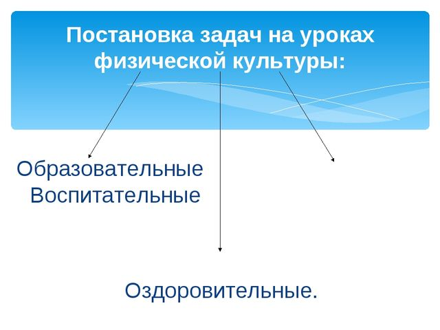 Образовательные Воспитательные Оздоровительные. Постановка задач на уроках ф...