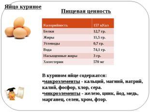 Яйцо куриное Пищевая ценность В курином яйце содержатся: •макроэлементы - ка