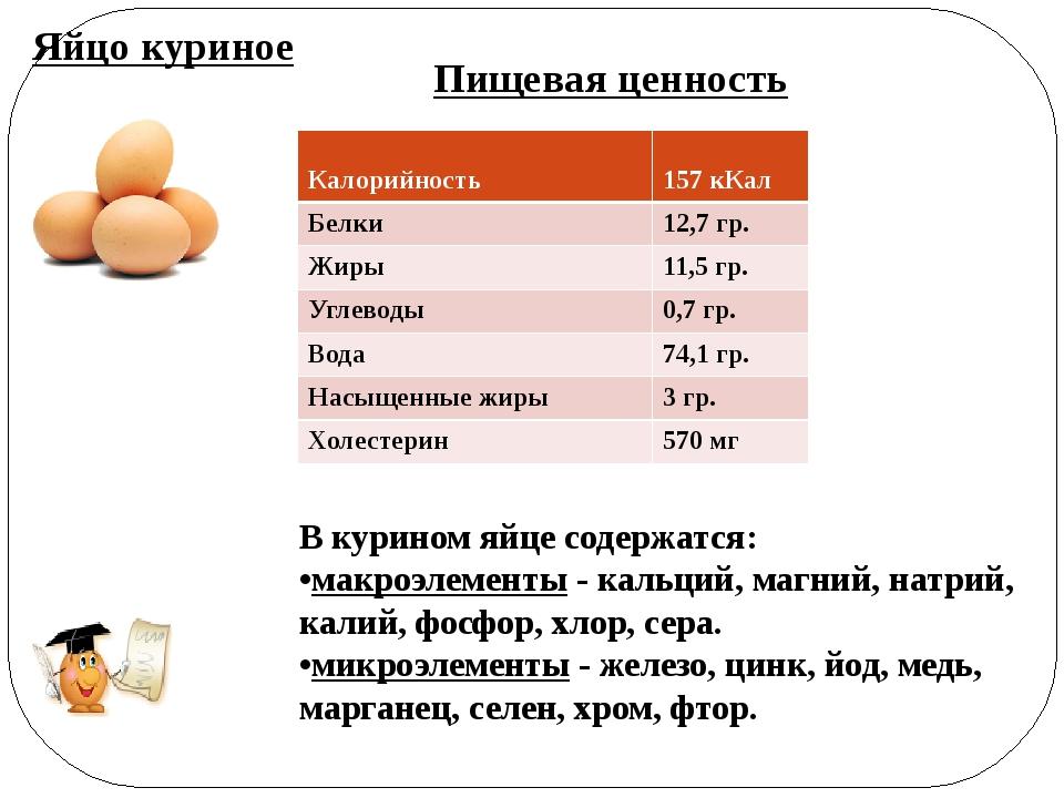 Яйцо куриное Пищевая ценность В курином яйце содержатся: •макроэлементы - ка...