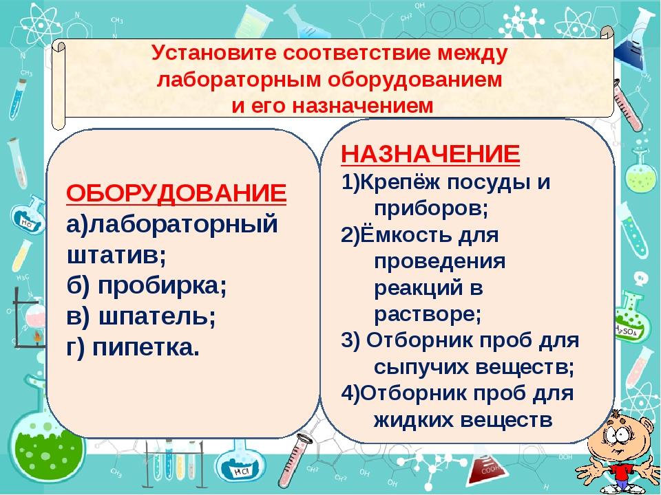 ОБОРУДОВАНИЕ а)лабораторный штатив; б) пробирка; в) шпатель; г) пипетка. НАЗН...