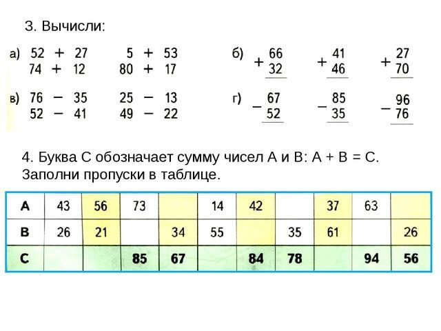 3. Вычисли: 4. Буква С обозначает сумму чисел А и В: А + В = С. Заполни пропу...