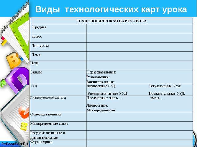 Виды технологических карт урока ТЕХНОЛОГИЧЕСКАЯ КАРТА УРОКА Предмет Класс Тип...