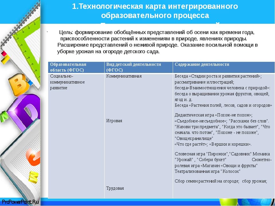 1.Технологическая карта интегрированного образовательного процесса на тему «Д...