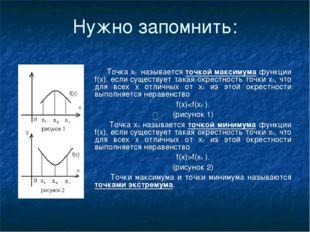 Нужно запомнить: Точка х0 называется точкой максимума функции f(x), если суще