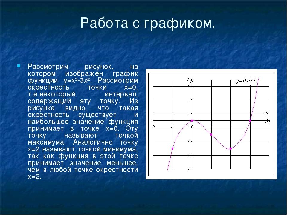 Работа с графиком. Рассмотрим рисунок, на котором изображен график функции y...