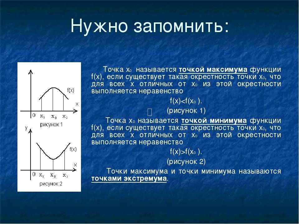 Нужно запомнить: Точка х0 называется точкой максимума функции f(x), если суще...