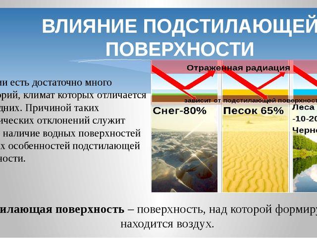 ВЛИЯНИЕ ПОДСТИЛАЮЩЕЙ ПОВЕРХНОСТИ В России есть достаточно много территорий, к...