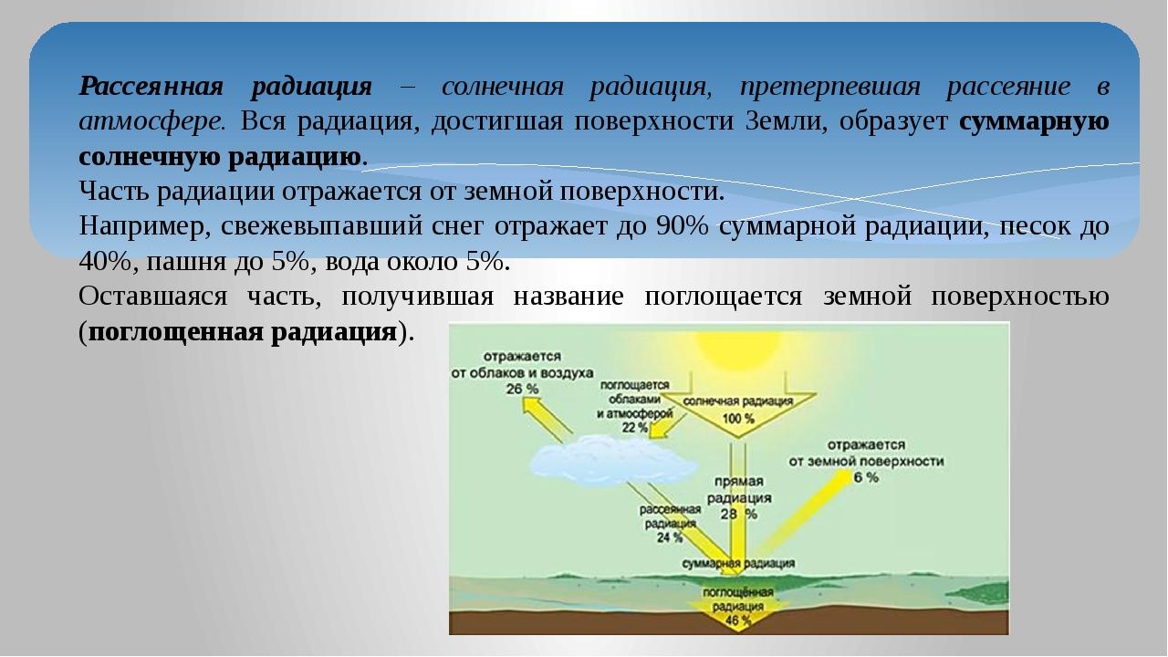 Рассеянная радиация – солнечная радиация, претерпевшая рассеяние в атмосфере....