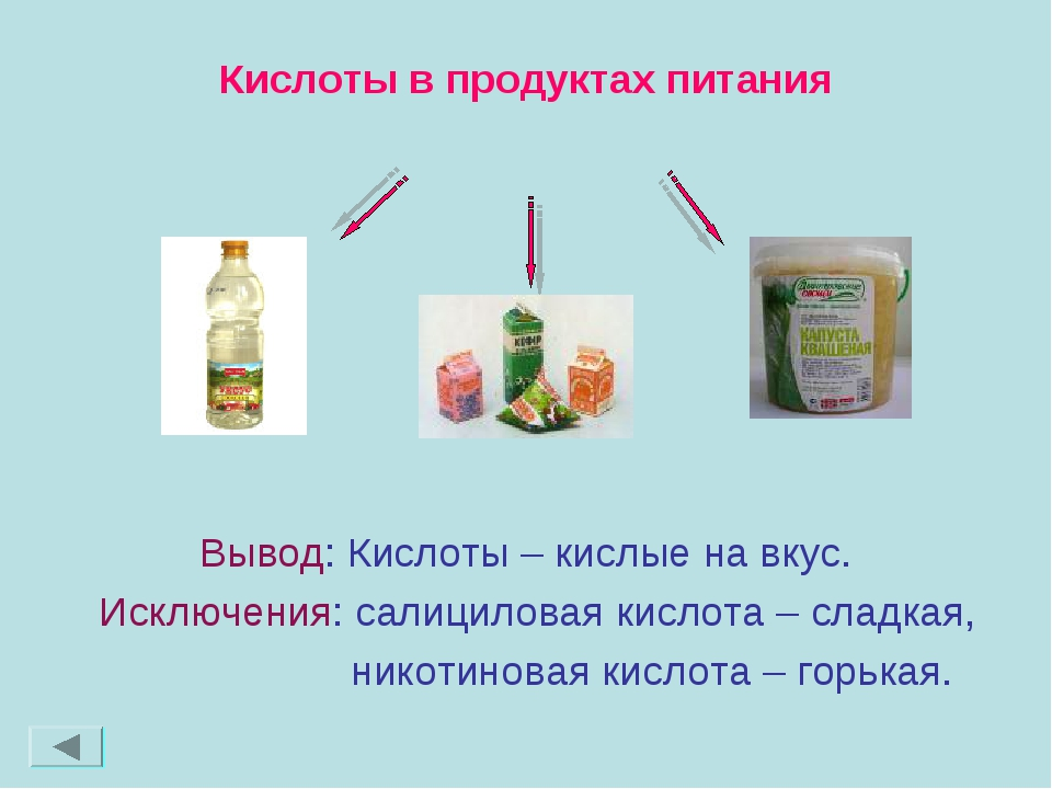 Кислоты в продуктах питания Вывод: Кислоты – кислые на вкус. Исключения: сали...