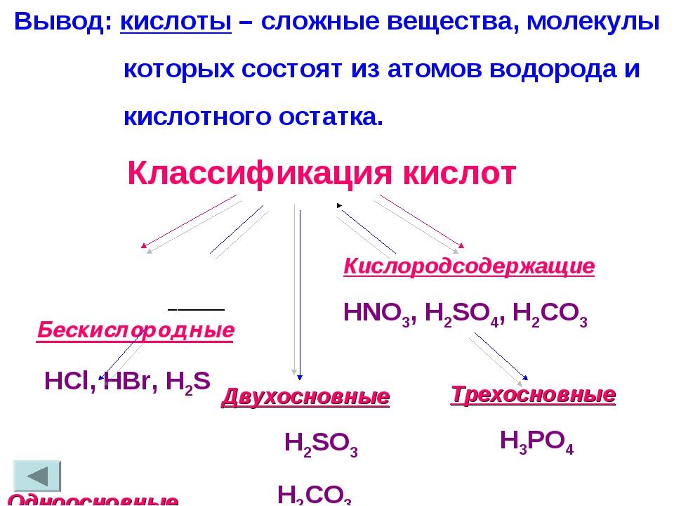 Классификация кислот Бескислородные HCl, HBr, H2S Одноосновные HNO3 HCl Выво...