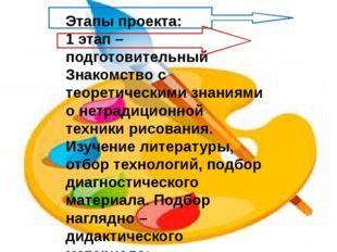 Этапы проекта: 1 этап – подготовительный Знакомство с теоретическими знаниями