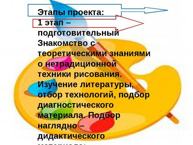 Этапы проекта: 1 этап – подготовительный Знакомство с теоретическими знаниями...