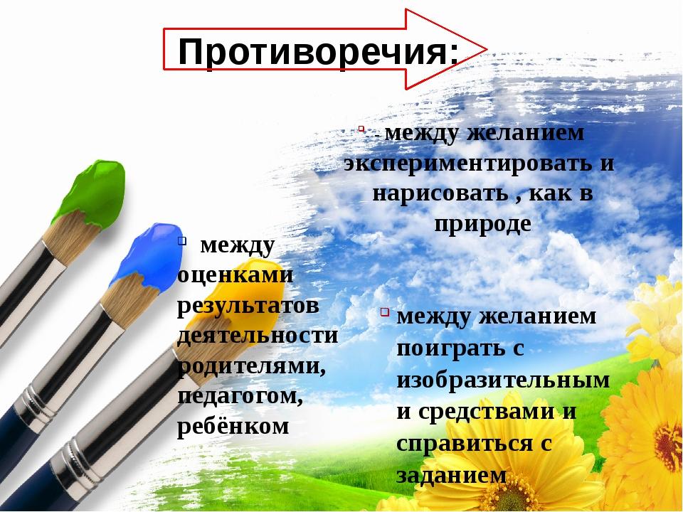 Противоречия: - между желанием экспериментировать и нарисовать , как в природ...