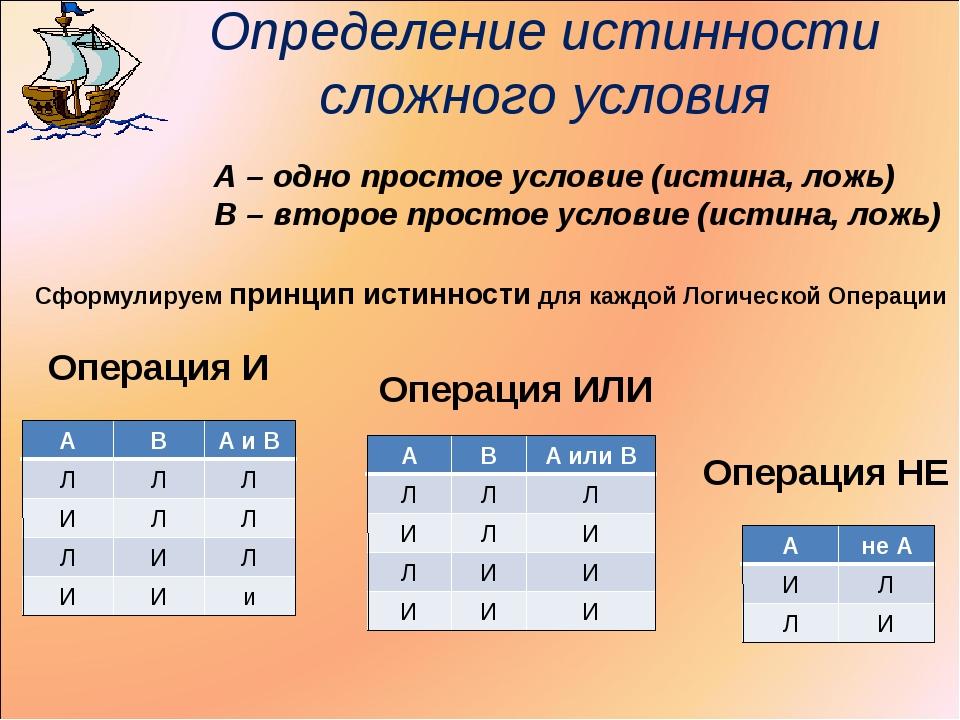 Определение истинности сложного условия Операция И Операция ИЛИ Операция НЕ С...