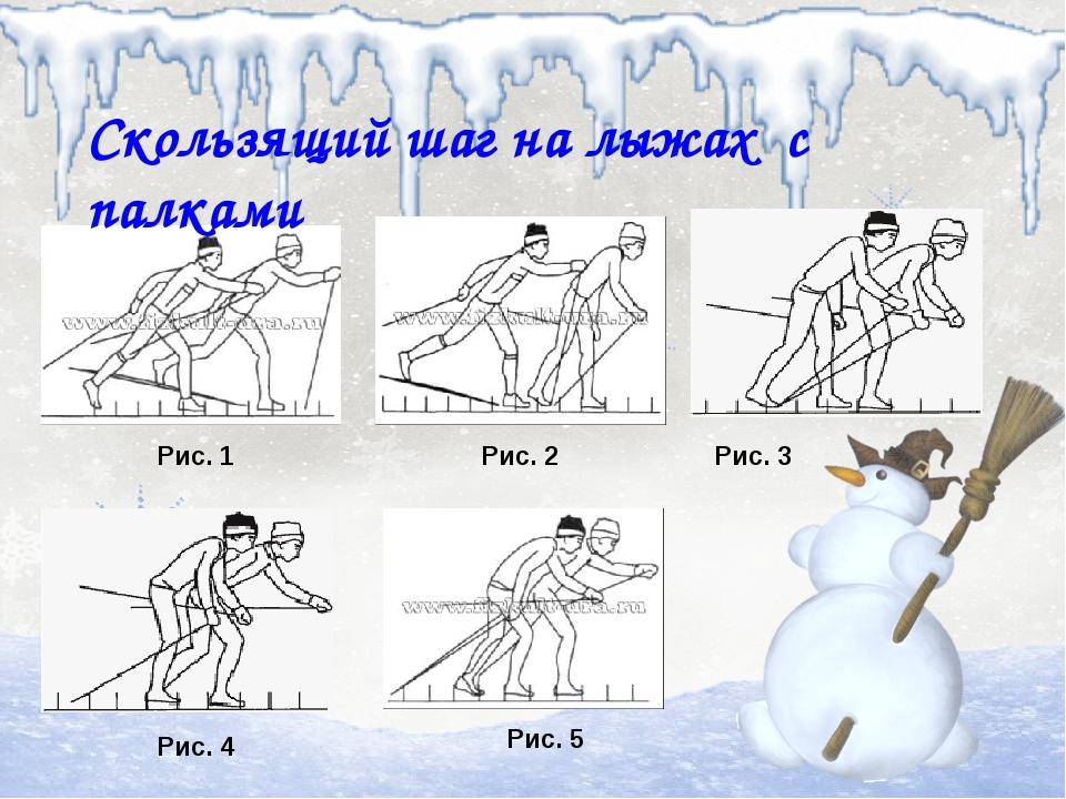 Рис. 1 Рис. 2 Рис. 3 Рис. 4 Рис. 5 Скользящий шаг на лыжах с палками