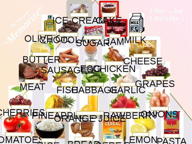 ICE-CREAM CAKE OLIVE OIL BUTTER CHOCOLATE SUGAR JAM MILK FISH MEAT CHEESE CH...