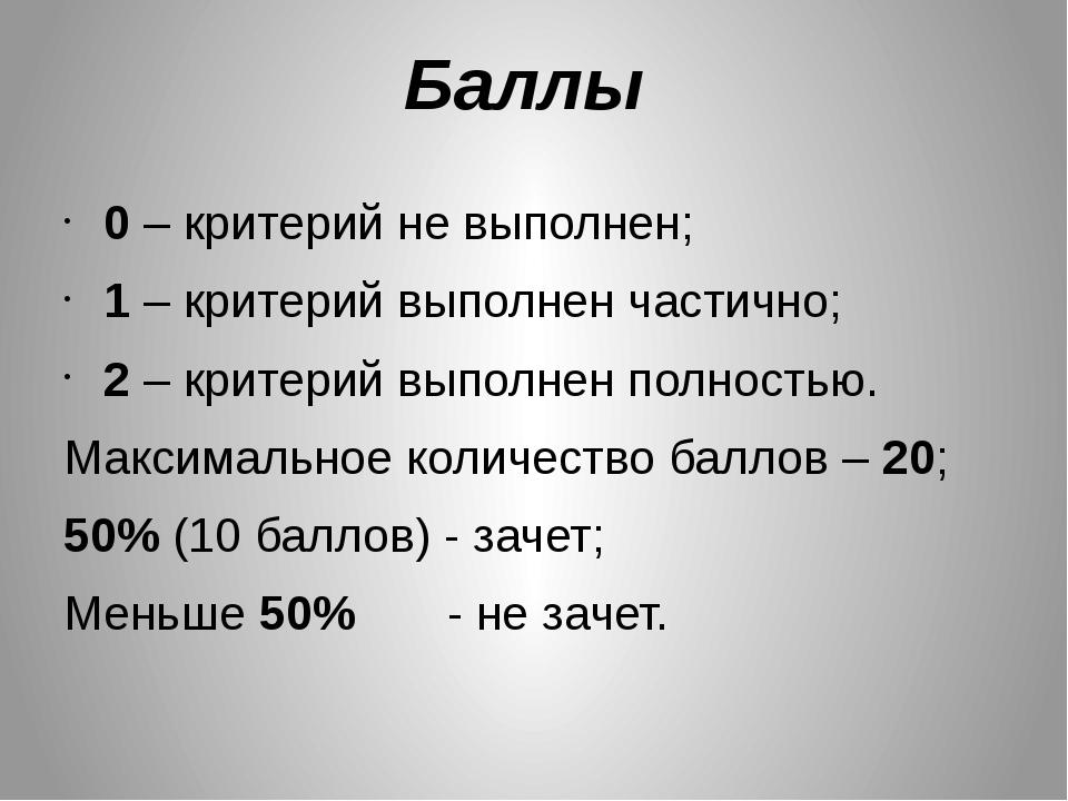 Баллы 0 – критерий не выполнен; 1 – критерий выполнен частично; 2 – критерий...
