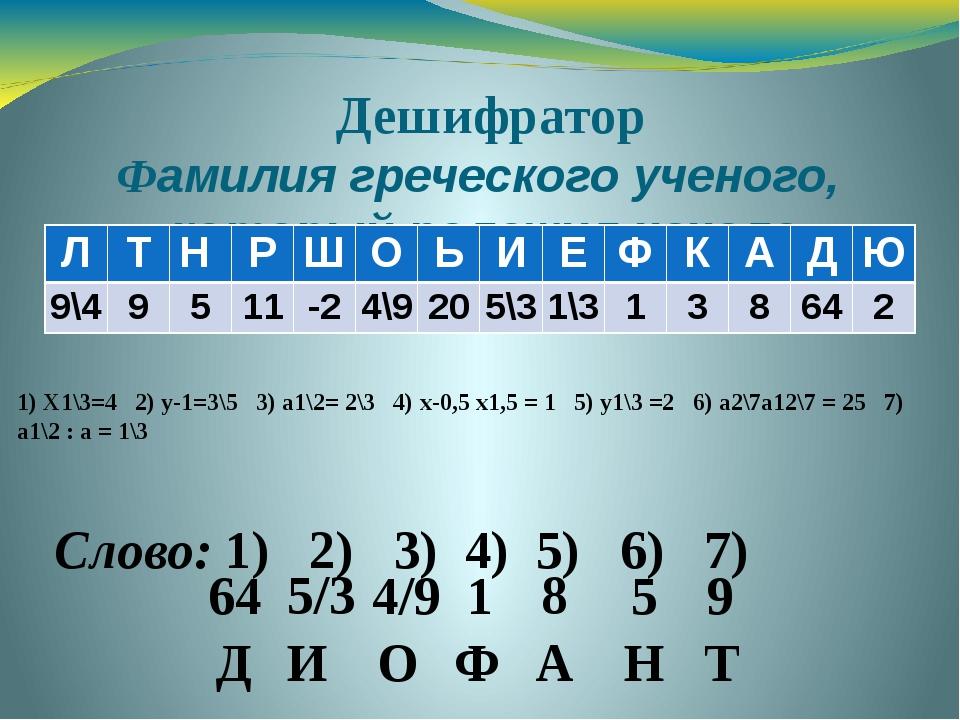 Дешифратор Фамилия греческого ученого, который положил начало введению букве...