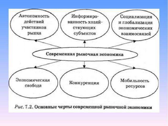 Почему разработка экономических моделей предполагает ряд допущений