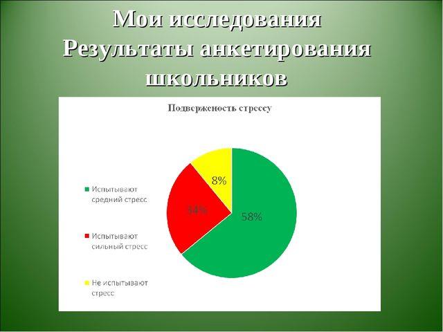 Мои исследования Результаты анкетирования школьников