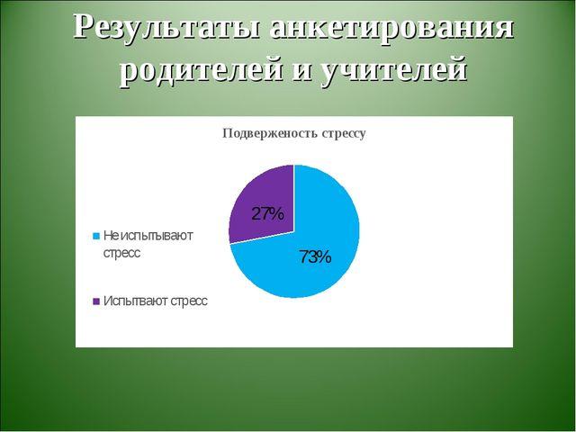Результаты анкетирования родителей и учителей