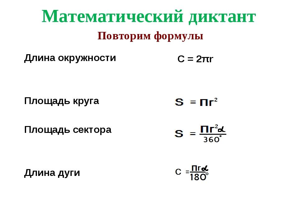Повторим формулы Длина окружности Площадь круга Площадь сектора Длина дуги C...