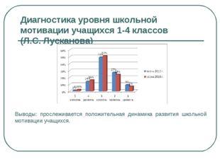 Диагностика уровня школьной мотивации учащихся 1-4 классов (Л.С. Лусканова) В