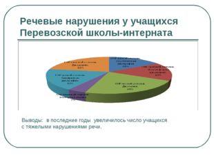 Речевые нарушения у учащихся Перевозской школы-интерната Выводы: в последние