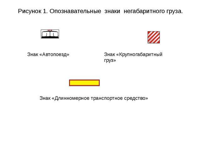 Рисунок 1. Опознавательные знаки негабаритного груза. Знак «Длинномерное тран...