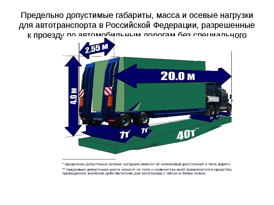 Предельно допустимые габариты, масса и осевые нагрузки для автотранспорта в Р...