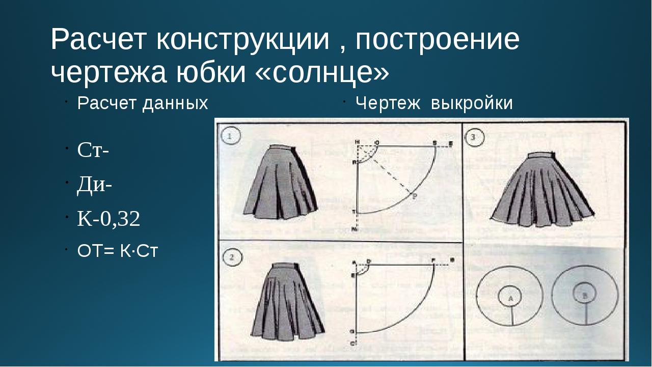 Расчет конструкции , построение чертежа юбки «солнце» Расчет данных Ст- Ди- К...