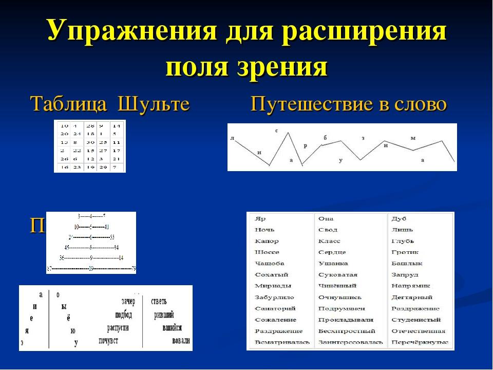 Упражнения для расширения поля зрения Таблица Шульте Путешествие в слово Пира...