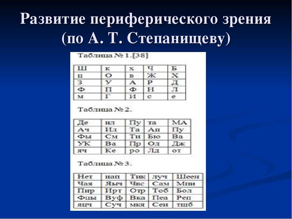 Развитие периферического зрения (по А. Т. Степанищеву)