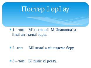 1 – топ Мәнсияның М.Ивановнаға ұнаған қылықтары. 2- топ Мәнсияға мінездеме бе