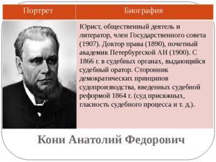 Кони Анатолий Федорович Юрист, общественный деятель и литератор, член Государ