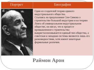 Раймон Арон Один из создателей теории единого индустриального общества. Ссыла