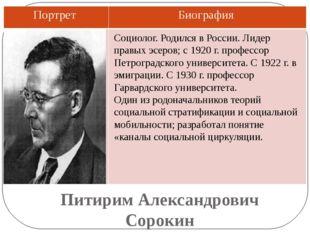 Питирим Александрович Сорокин Cоциолог. Родился в России. Лидер правых эсеров