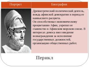 Перикл  Древнегреческий политический деятель, вождь афинской демократии в п