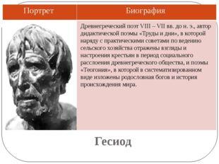 Гесиод Древнегреческий поэт VIII – VII вв. до н. э., автор дидактической поэм