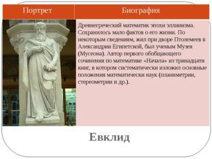 Евклид Древнегреческий математик эпохи эллинизма. Сохранилось мало фактов о е