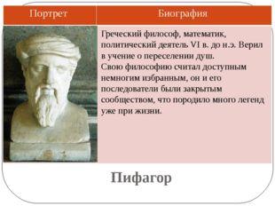 Пифагор Греческий философ, математик, политический деятель VI в. до н.э. Вери