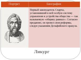 Ликург Первый законодатель Спарты, установивший в ней особую систему управлен