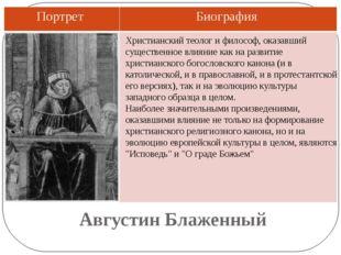 Августин Блаженный Христианский теолог и философ, оказавший существенное вли