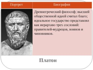 Платон Древнегреческий философ; высшей общественной идеей считал благо; идеал
