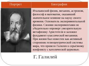 Г. Галилей Итальянский физик, механик, астроном, философ и математик, оказавш