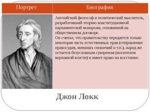 Джон Локк Английский философ и политический мыслитель, разработавший теорию к